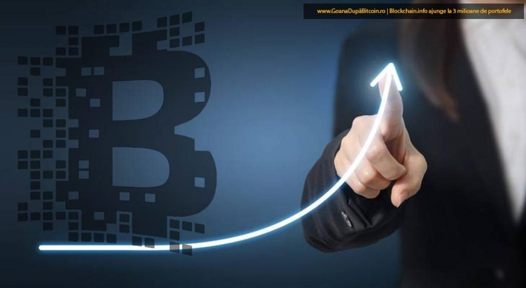 portofele bitcoin