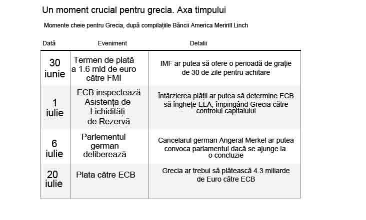 tabel 1 grecia