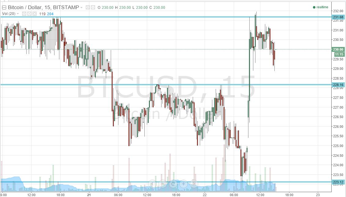 bitcoin-price3