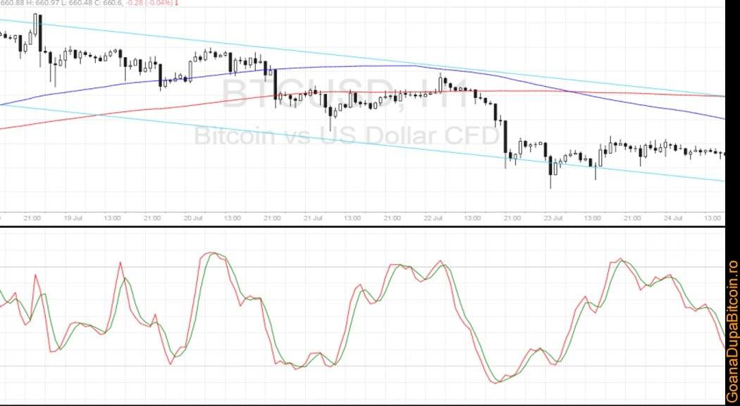 forex broker btc depozit bitcoin kraken review