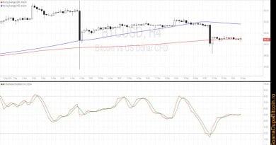 Prețul bitcoin – analiza tehnică pentru 23 septembrie 2016