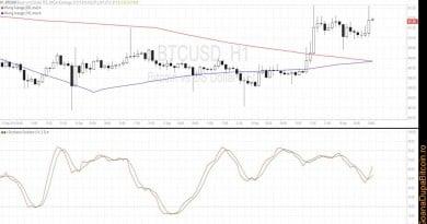 Piața taurilor – analiza tehnică de preț bitcoin pentru 19 septembrie 2016