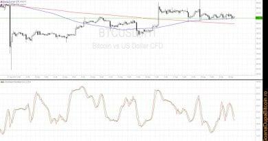 Prețul bitcoin – analiza tehnică pentru 29 septembrie 2016