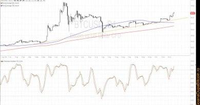 Prețul bitcoin – analiza tehnică pentru 27 octombrie 2016