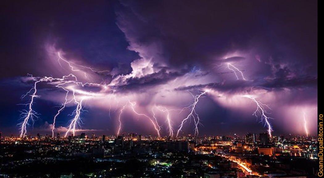 rețeaua lightning