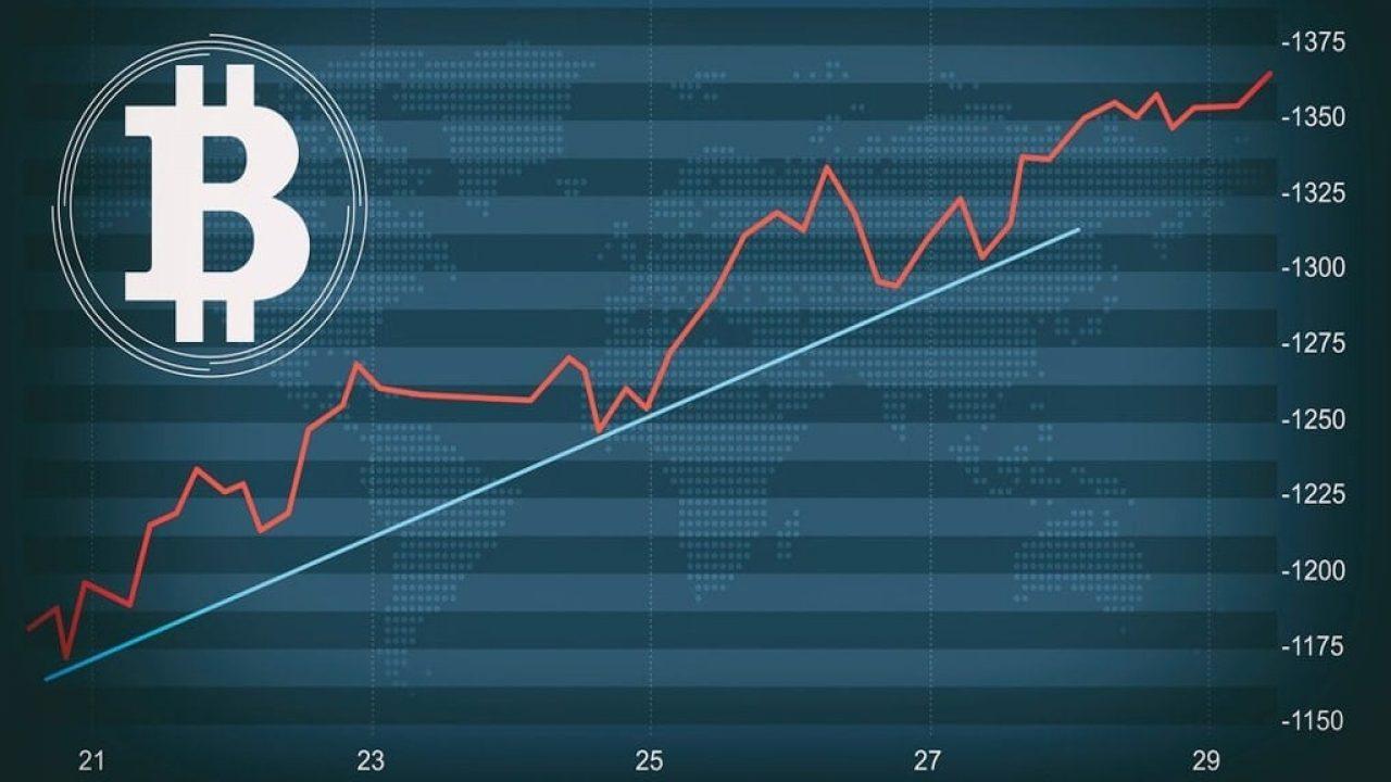 vinde bitcoin profitabil