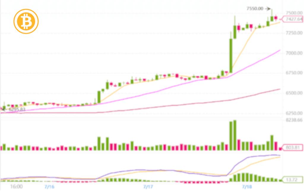 piața bitcoin este deschisă 24 de ore)