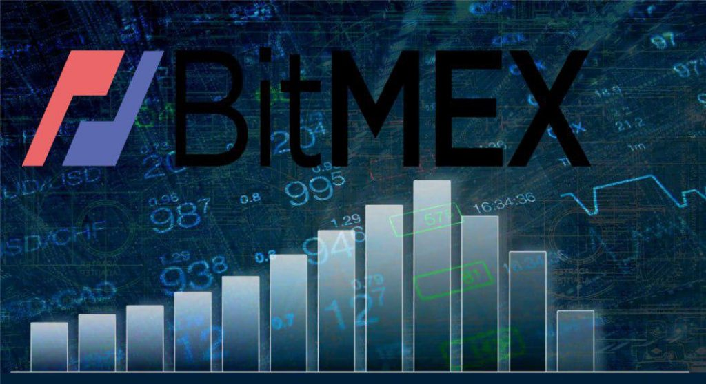 platforma de derivative Bitmex