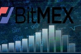 platforma de derivative Bitmex