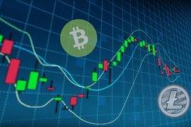 Moneda digitala Bitcoin Cash