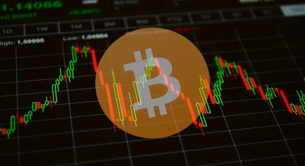 Valoarea Bitcoin