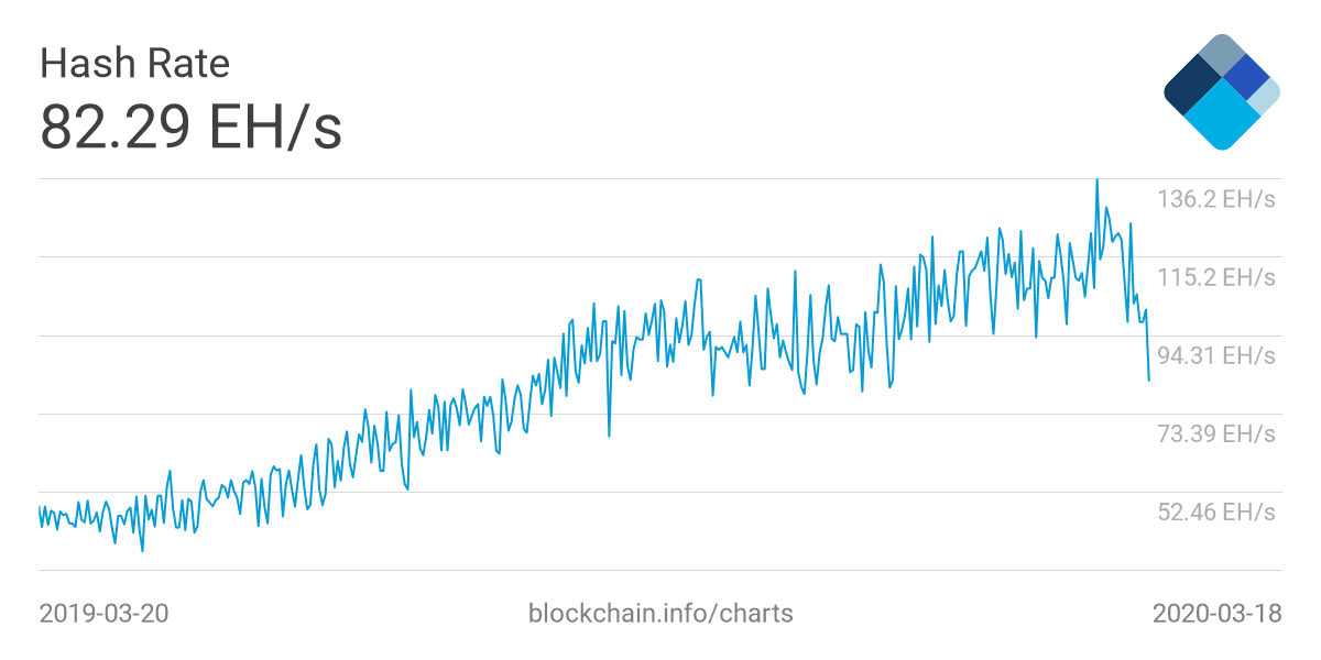 efectul bitcoin asupra economiei