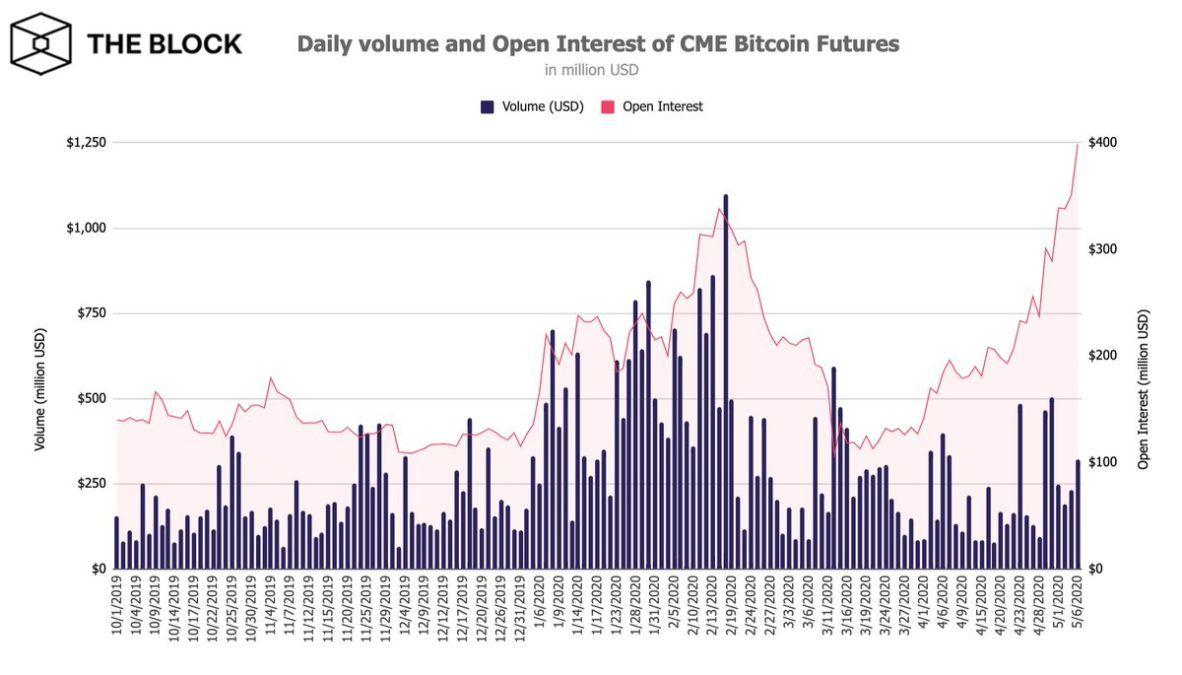 tradingview bitstamp btc cum să trasezi tranzacțiile bitcoin