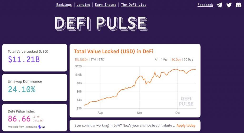 Compania de analiză DeFi Pulse