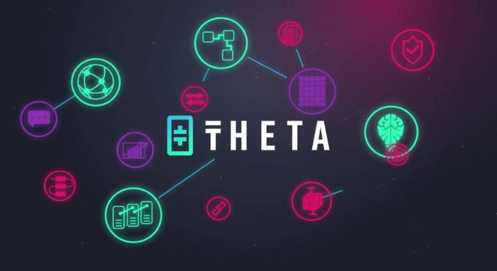 Proiectul Theta