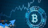 Evoluția Bitcoin a stârnit interesul public