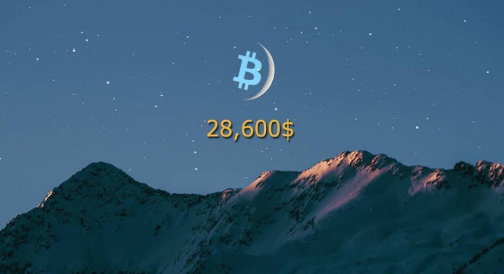 Bitcoin inregistreaza un nou maxim istoric